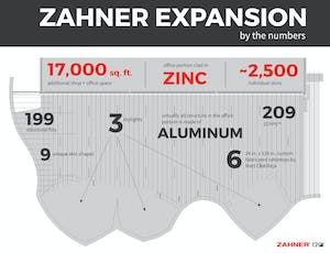 Zahner Headquarters Expansion Inspires Collaboration
