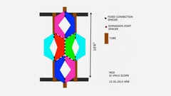Facade architecture design